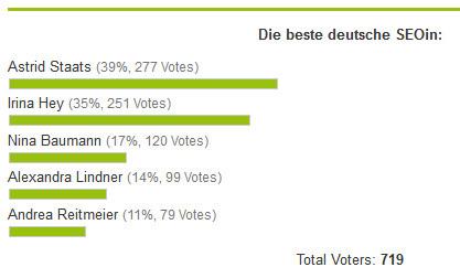 beste seos deutschland 2012