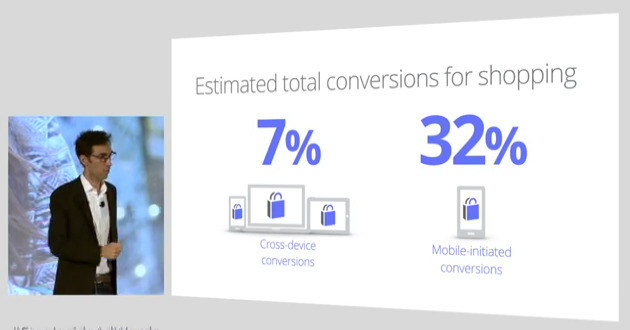 inside adwords shopping conversion mobile