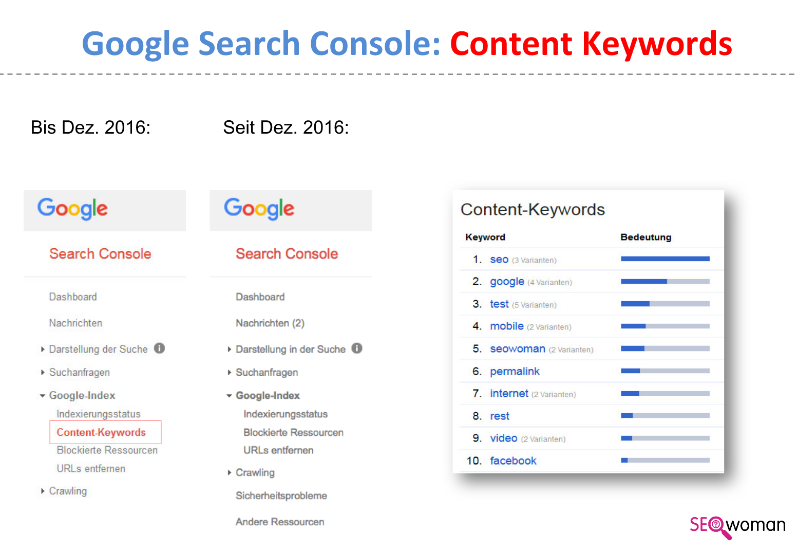 Google search console content keywords weg danke google for Search console