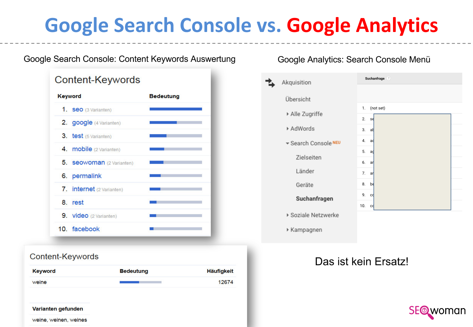 Content Keywords: Google Search Console vs Google Analytics