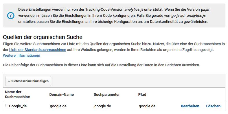 Google Analytics Quellen der organischen Suche