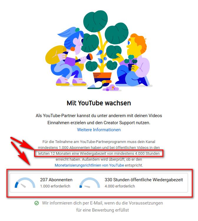 Mit YouTube Geld verdienen Kanalmonetarisierung